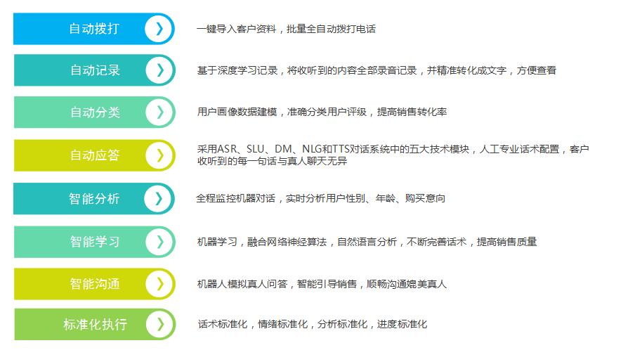 国际验证码接口平台说说房地产如何给客户群发短信